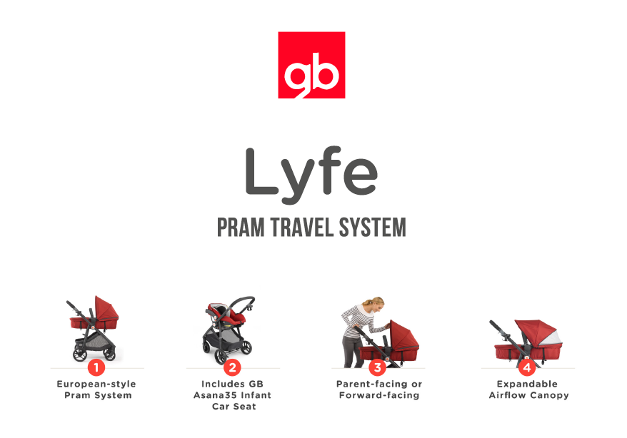 Stroller Envy // The GB Lyfe Pram Travel System