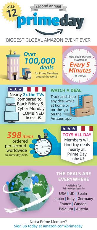 Amazon Prime Day 2016 Gets Even Bigger – 100,000 Deals!